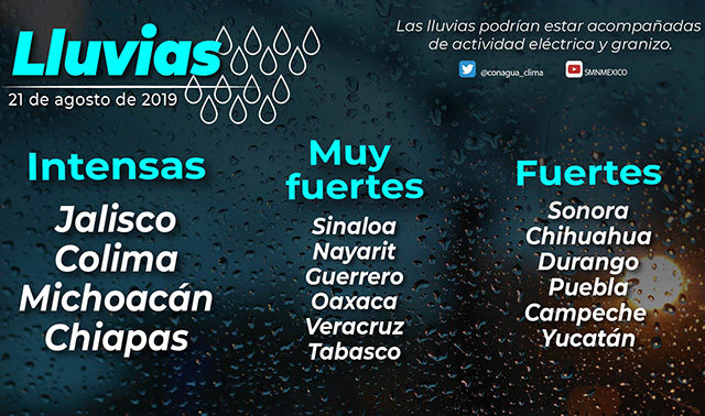 lluvias intensas en Jalisco y Michoacán