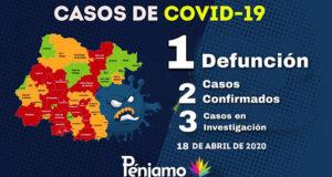 Pénjamo COVID-19 coronavirus