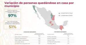 movilidad Pénjamo AMLO municipios