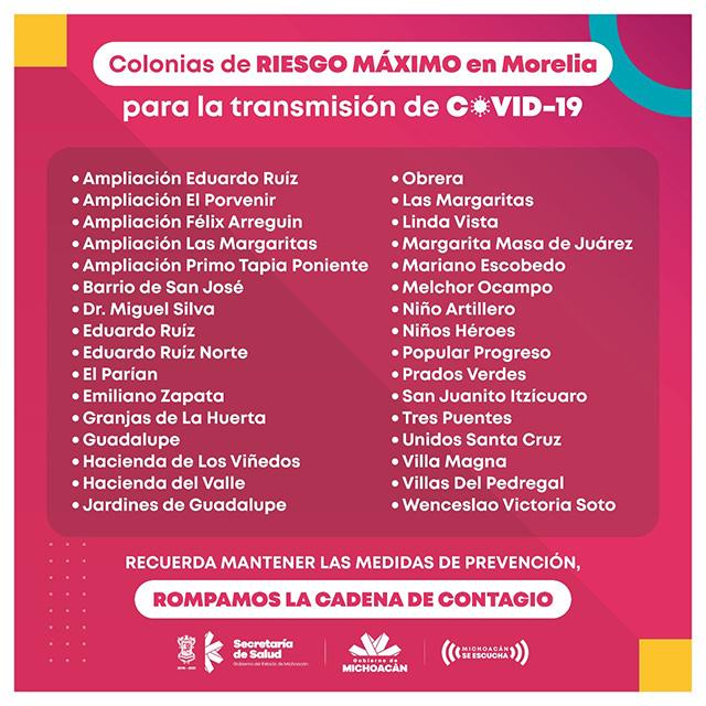 Morelia Alto Riesgo COVID-19