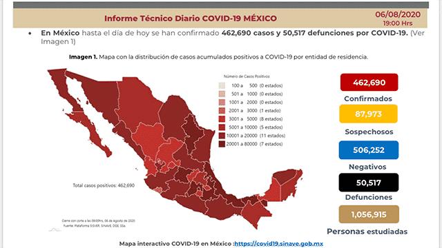 Muertes COVID-19 México 6 agosto