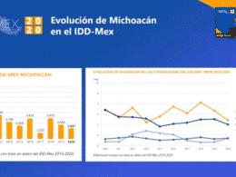 Desarrollo Democrático Michoacán