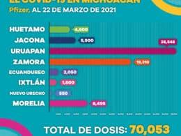 vacuna Ixtlán Ecuandureo