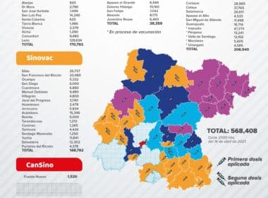 vacuna región
